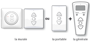 modeles des télécommandes compatibles